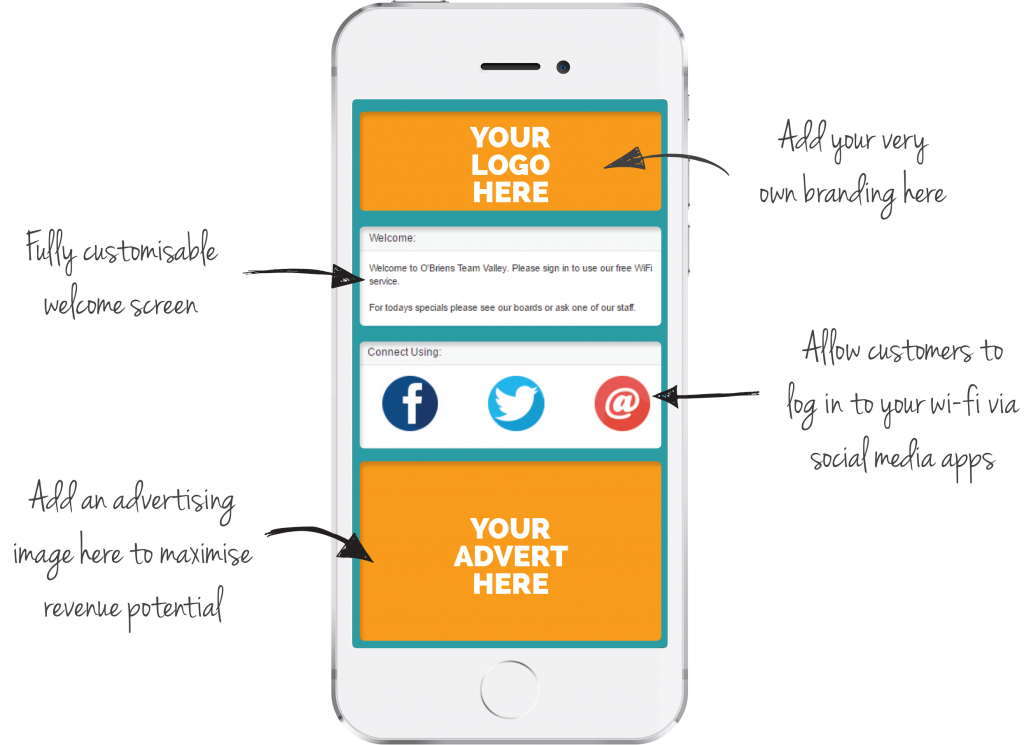 mobile-login-page-advert